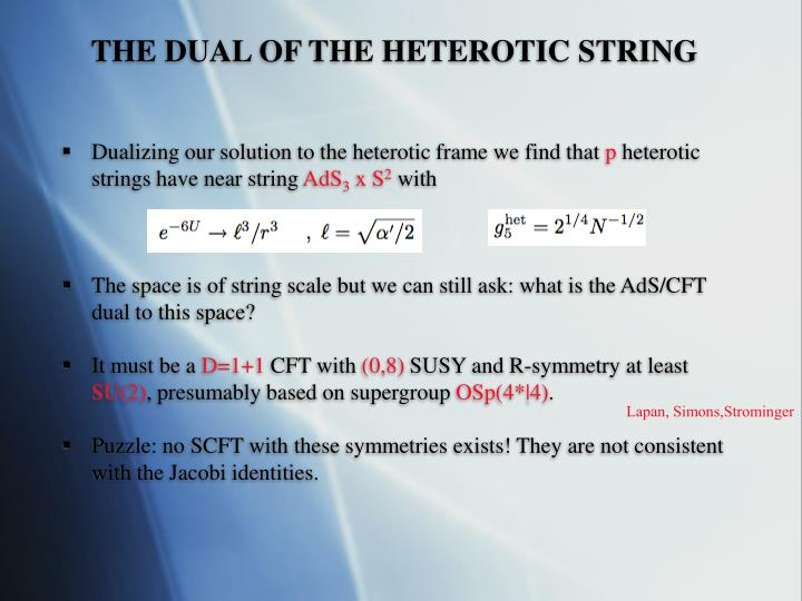 THE DUAL OF THE HETEROTIC STRING