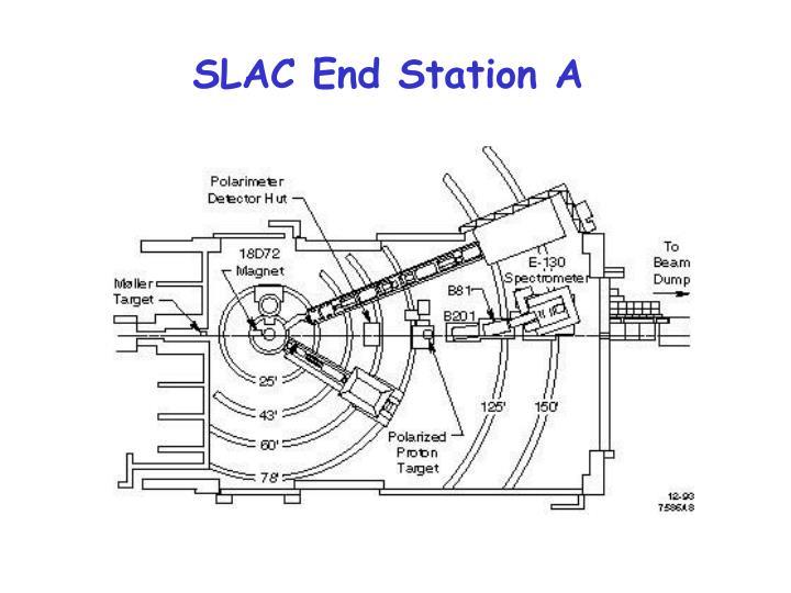 SLAC End Station A