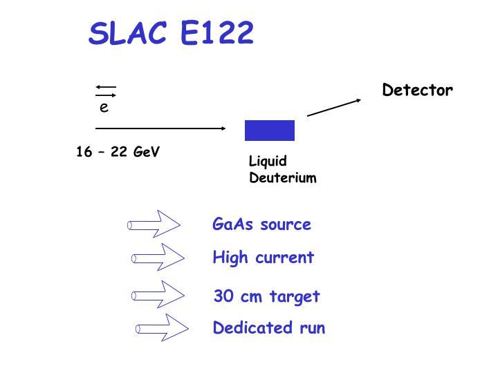 SLAC E122