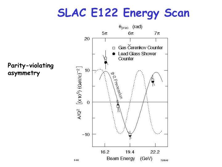 SLAC E122 Energy Scan