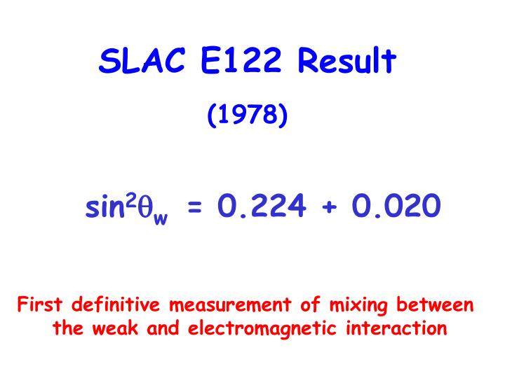 SLAC E122 Result