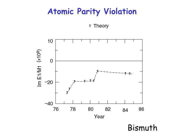 Atomic Parity Violation