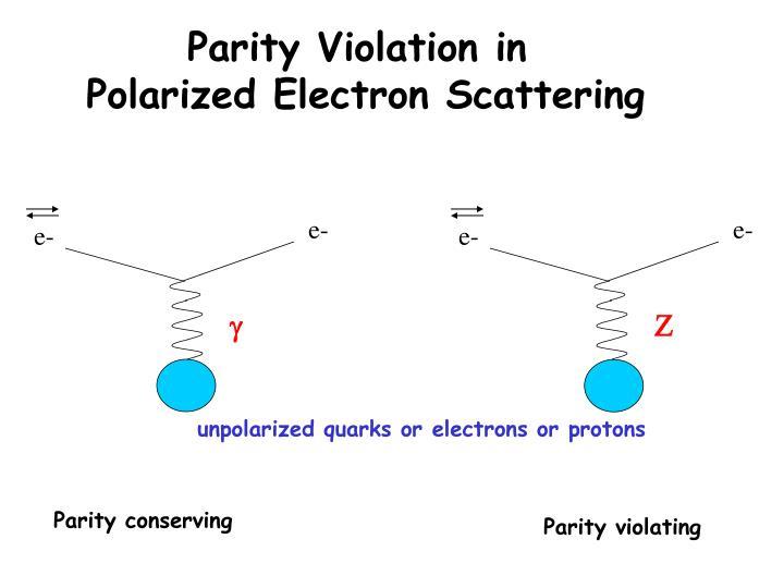 Parity Violation in