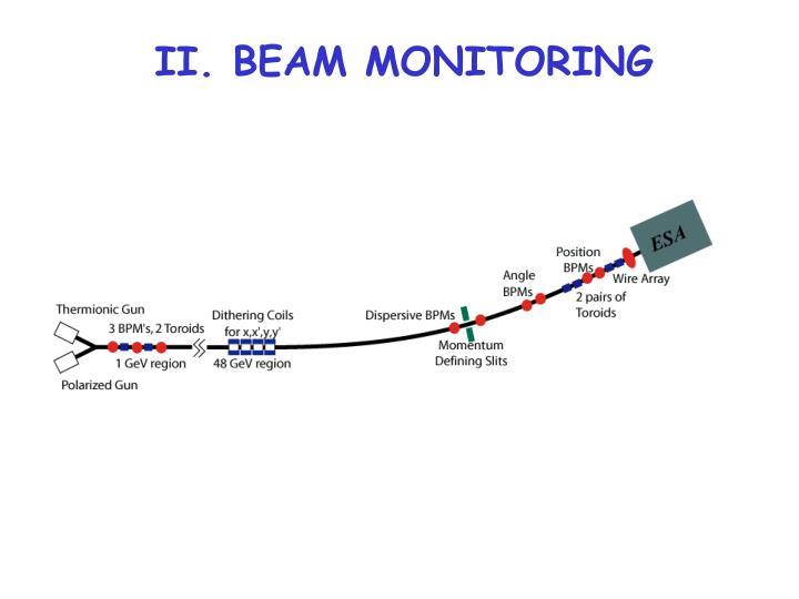 II. BEAM MONITORING