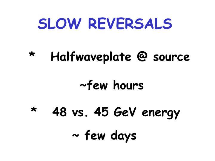 SLOW REVERSALS