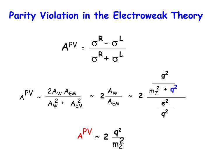Parity Violation in the Electroweak Theory