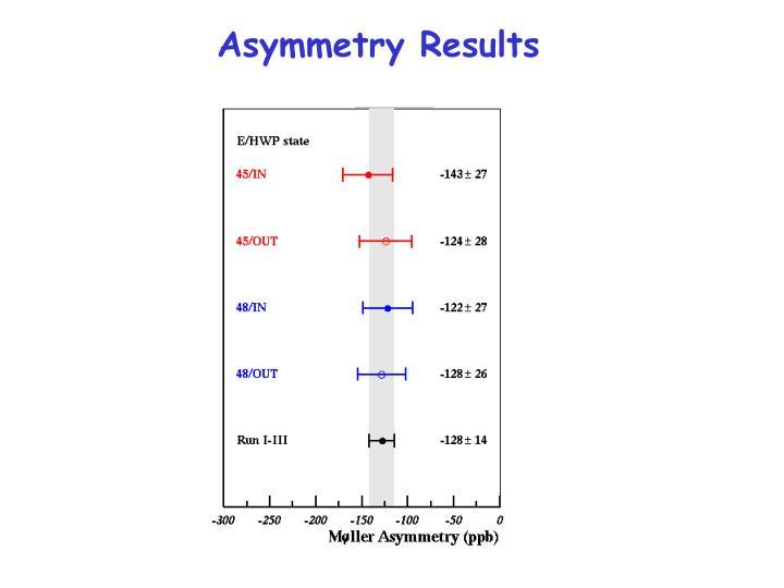Asymmetry Results