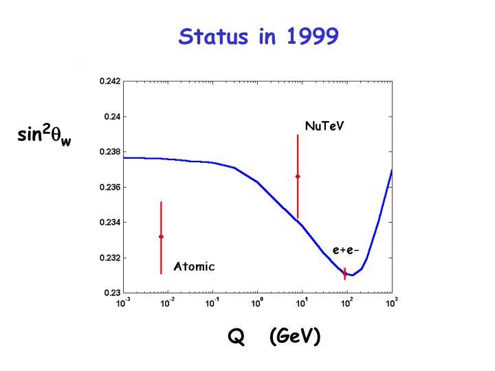 Status in 1999