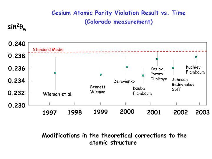 Cesium Atomic Parity Violation Result vs. Time