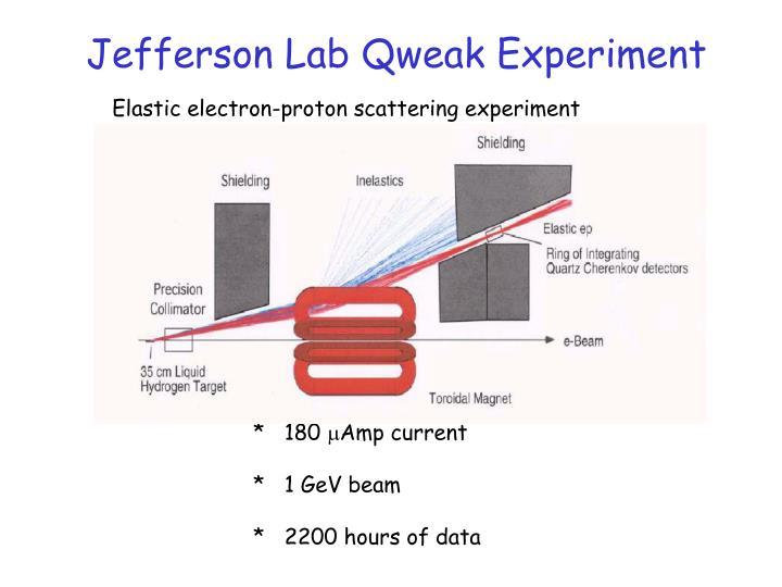 Jefferson Lab Qweak Experiment