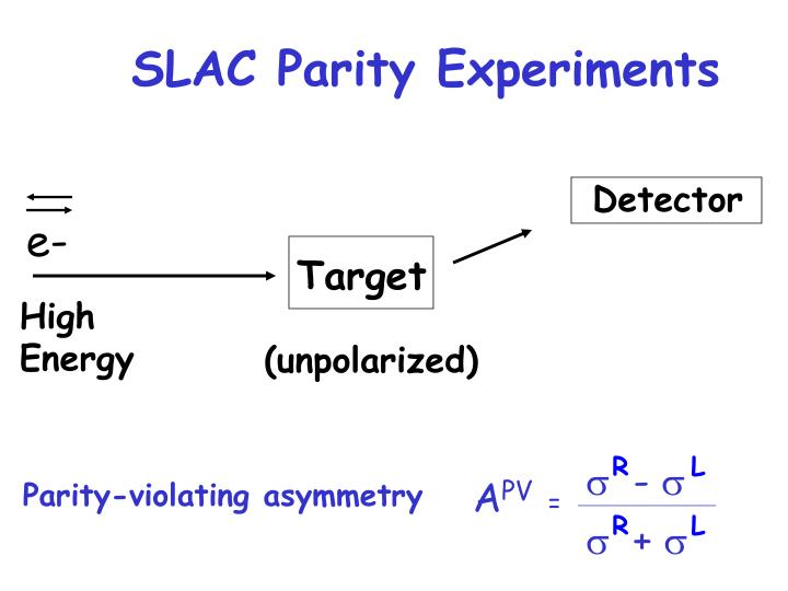 SLAC Parity Experiments