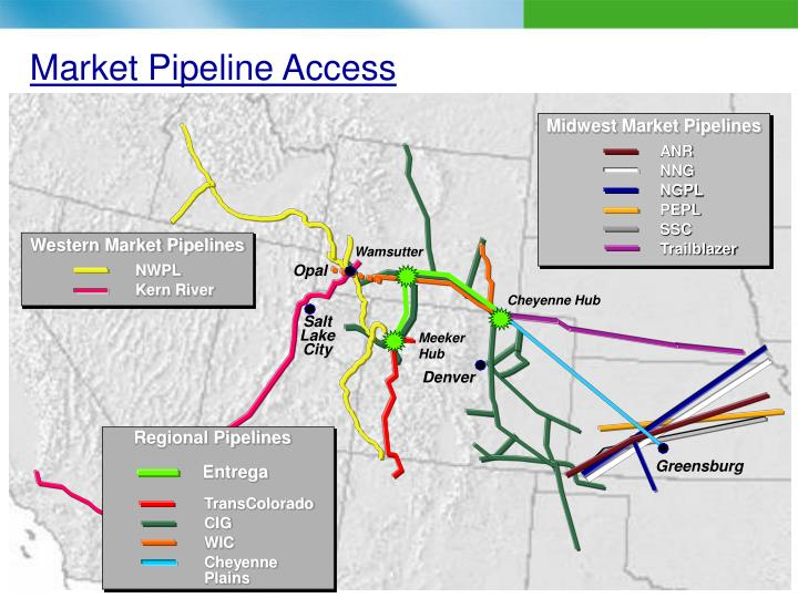 Midwest Market Pipelines