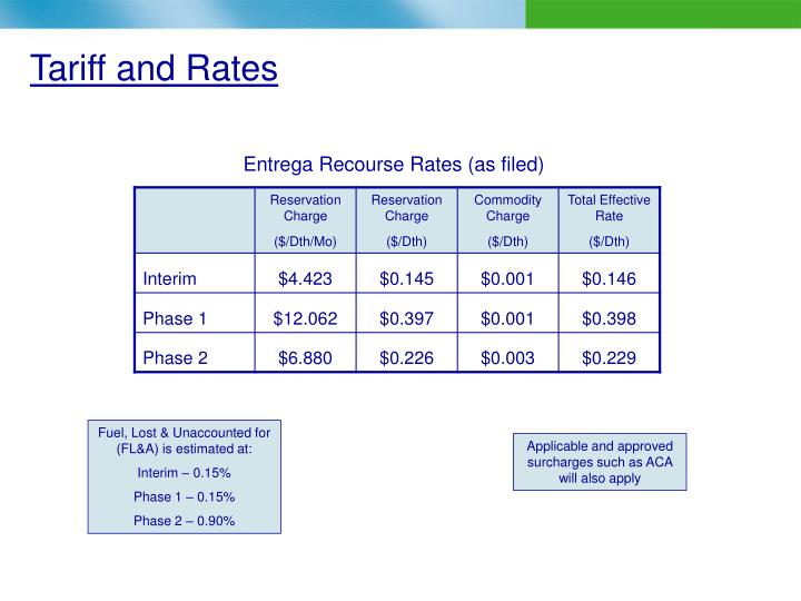 Tariff and Rates