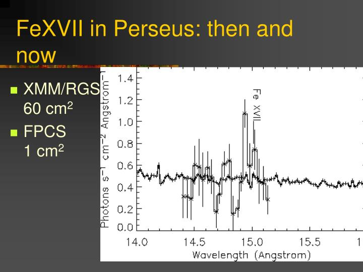FeXVII in Perseus: then and now