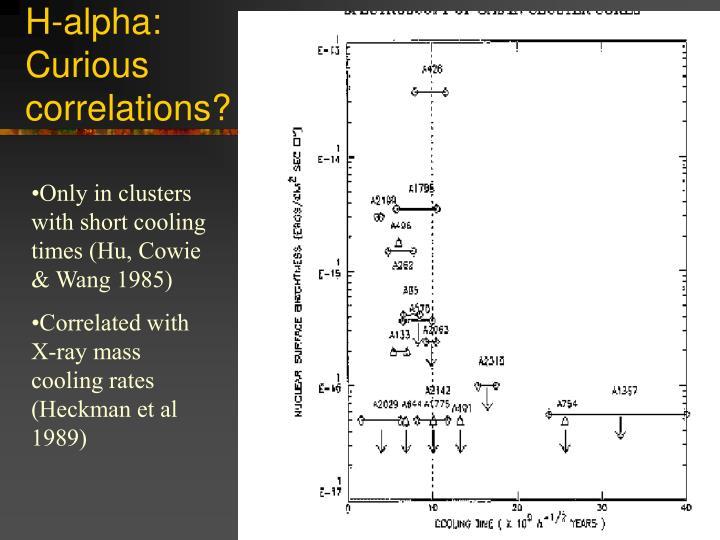 H-alpha: Curious correlations?