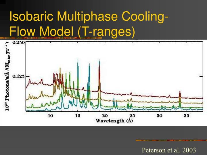 Isobaric Multiphase Cooling-Flow Model (T-ranges)