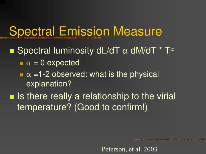 Spectral Emission Measure