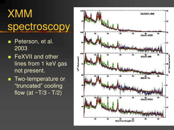 XMM spectroscopy