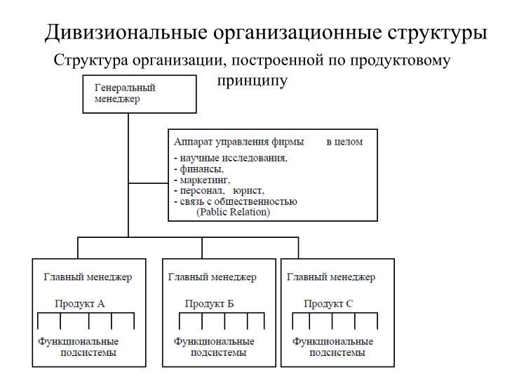 Дивизиональные организационные структуры