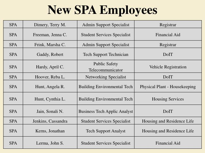 New SPA Employees