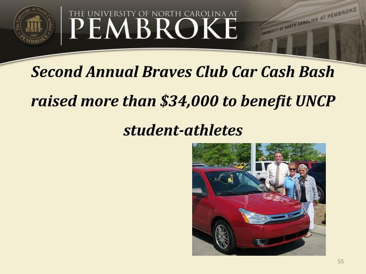 Second Annual Braves Club Car Cash Bash raised more than $34,000 to benefit UNCP student-athletes