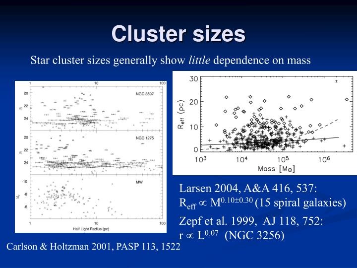 Cluster sizes