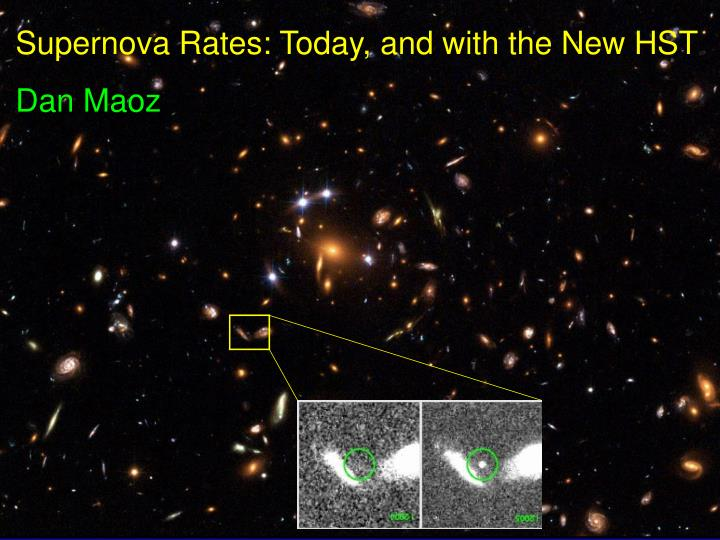 Supernova Rates: Today, and with the New HST