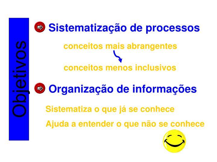 Sistematização de processos