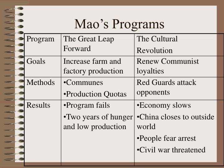 Mao's Programs