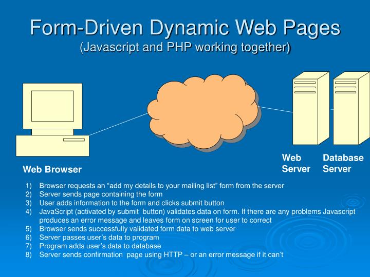 Form-Driven Dynamic Web Pages
