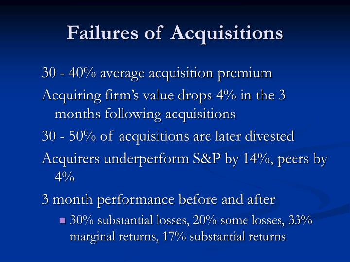 Failures of Acquisitions