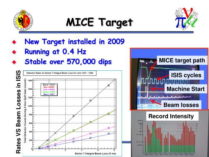 MICE Target