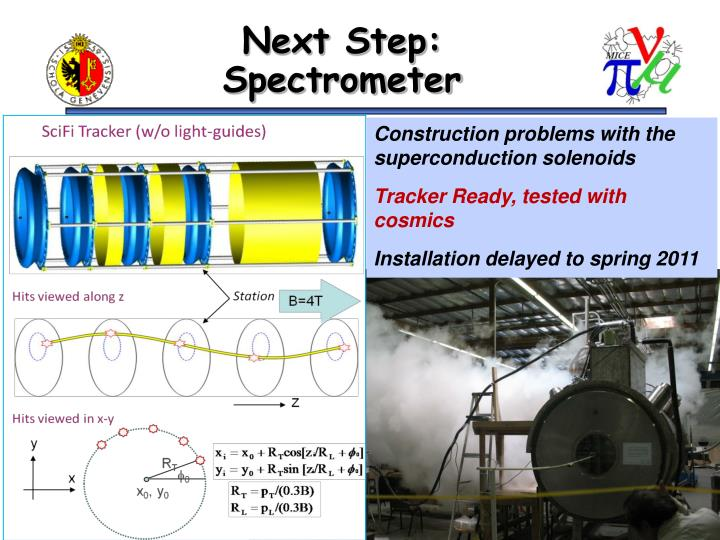 Next Step: Spectrometer