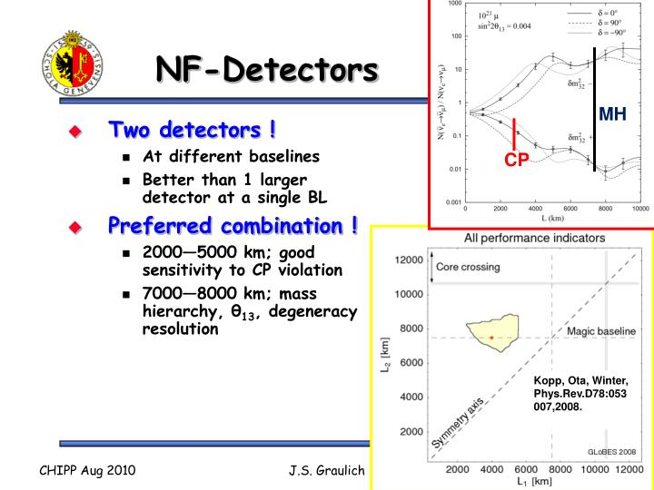 NF-Detectors