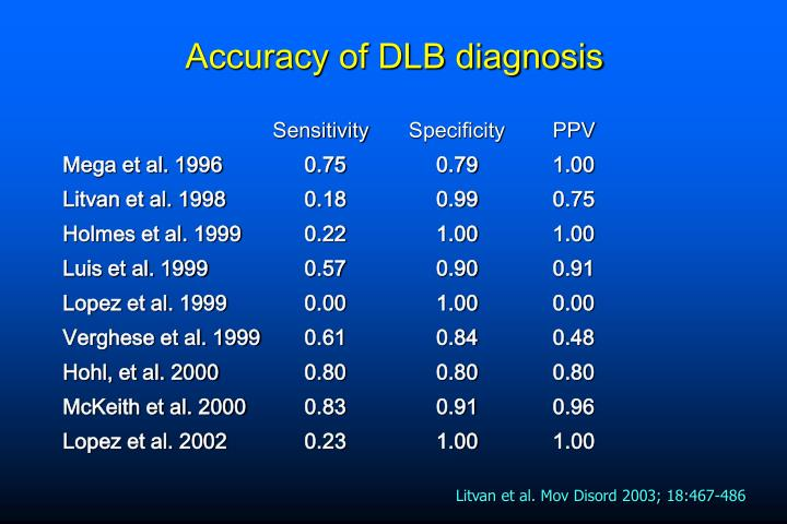 Accuracy of DLB diagnosis