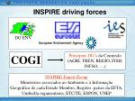 inspire driving forces