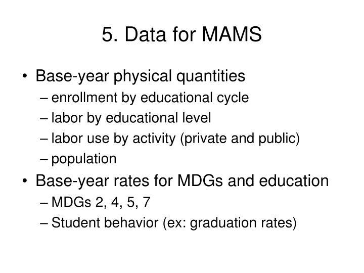 5. Data for MAMS