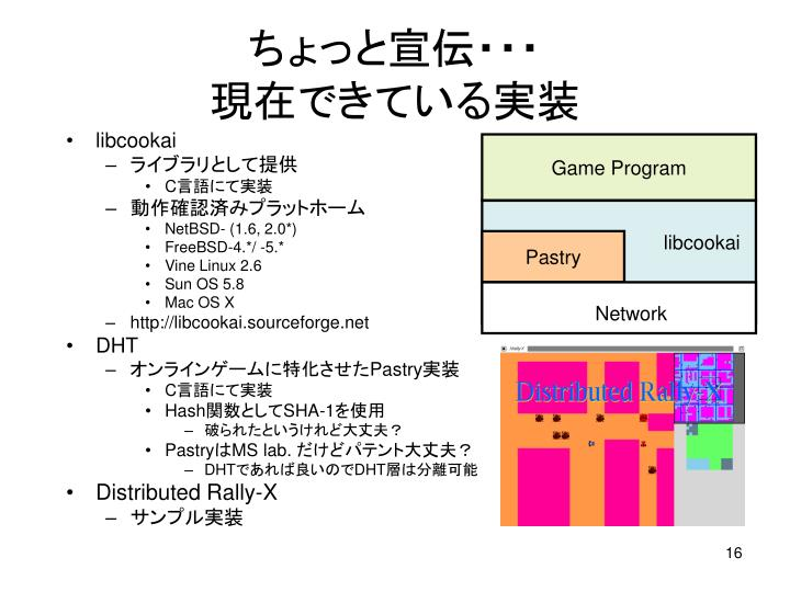 Game Program