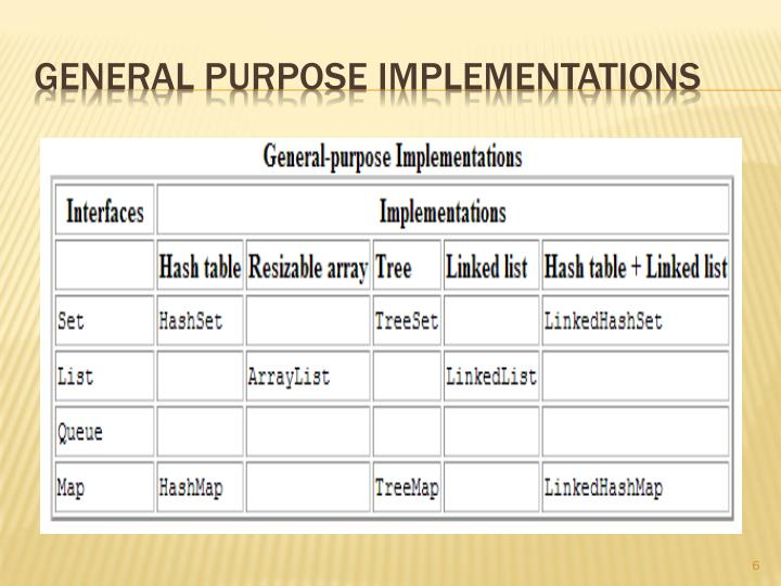 General Purpose Implementations