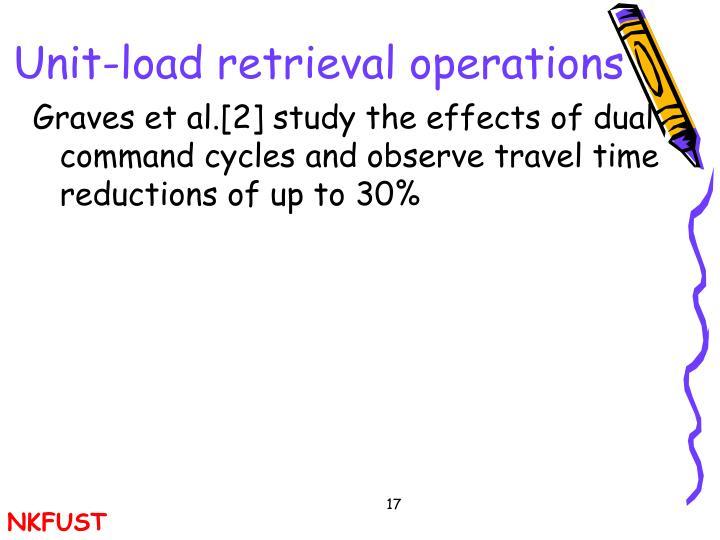 Unit-load retrieval operations