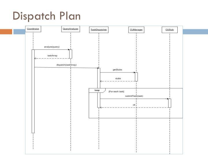 Dispatch Plan