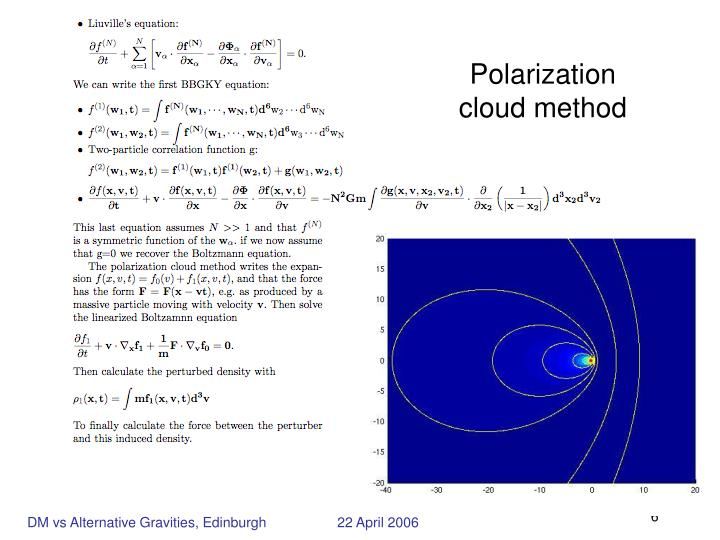 Polarization cloud method