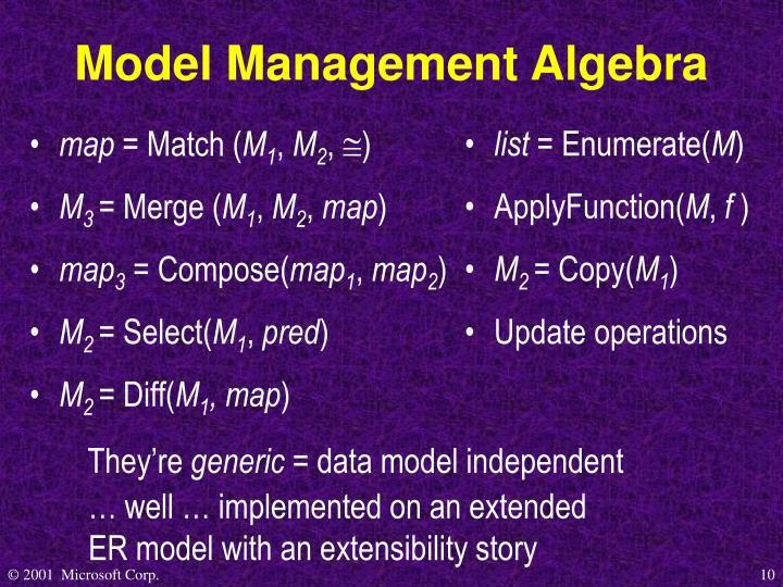 Model Management Algebra
