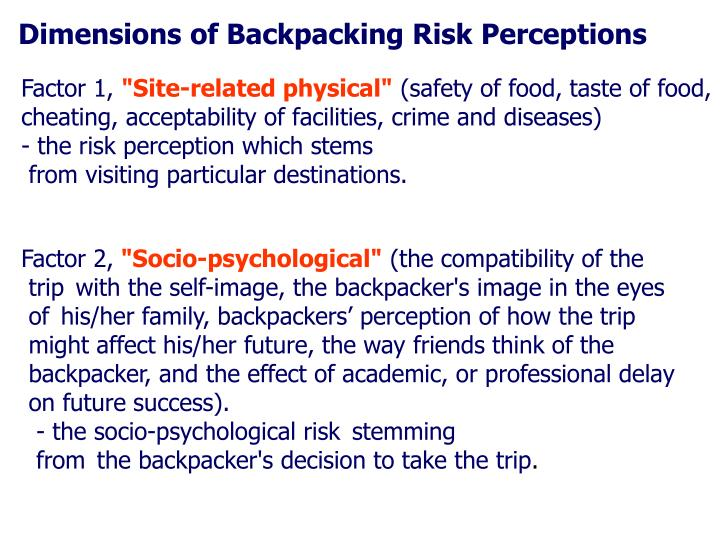 Dimensions of Backpacking Risk Perceptions