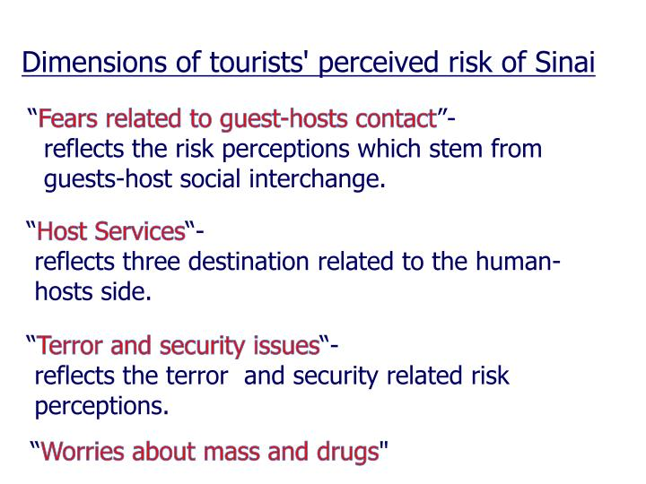 Dimensions of tourists' perceived risk of Sinai