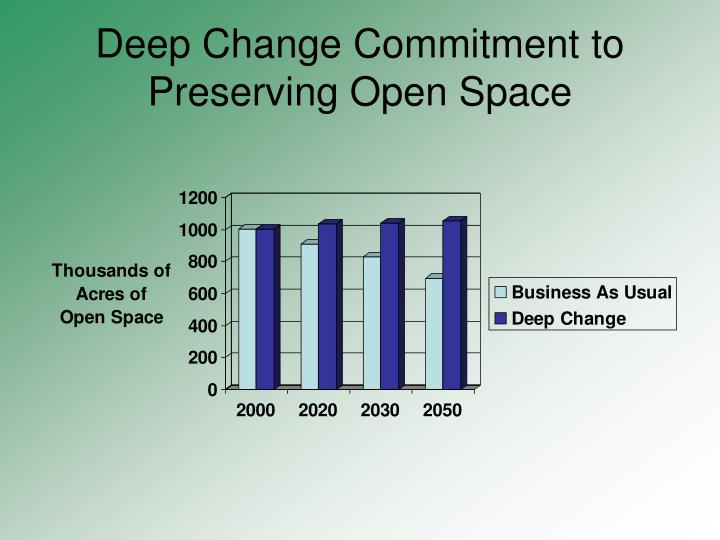 Deep Change Commitment to Preserving Open Space