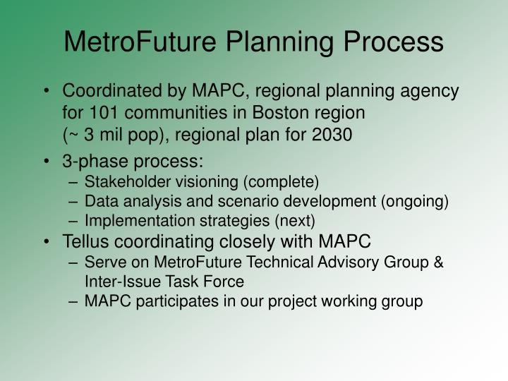 MetroFuture Planning Process