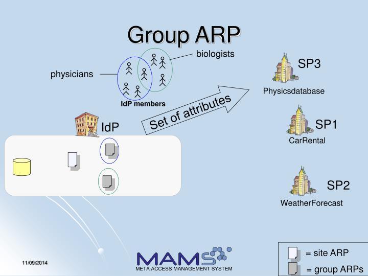 Group ARP