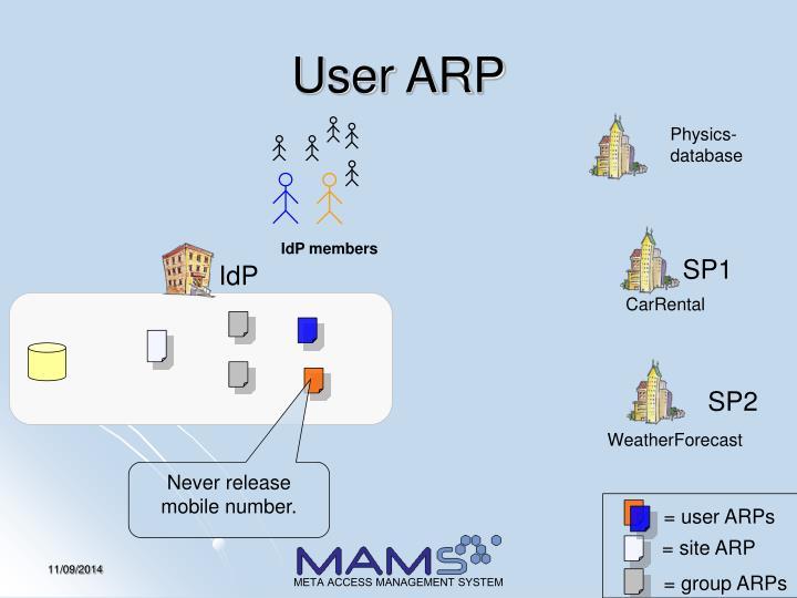 User ARP