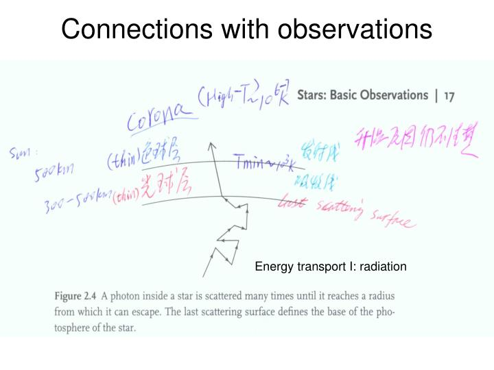 Connections with observations
